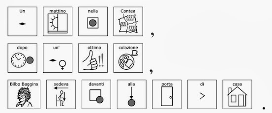 comunicazione aumentativa alternativa simboli da